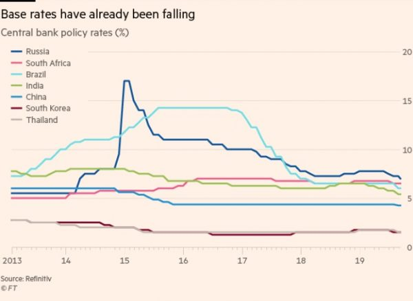 banche centrali dovish