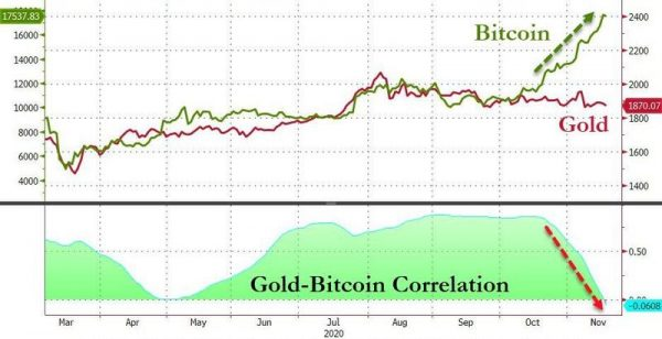 banca bilancia commerciale bitcoin