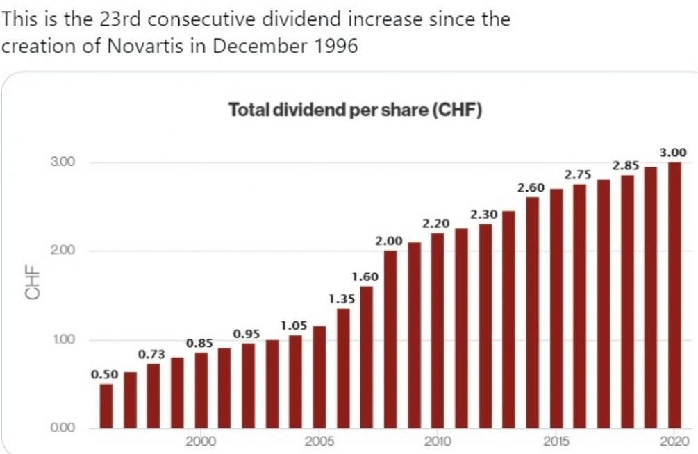 Black Dog Portfolio dividend growth investing for the long run-nova.jpg