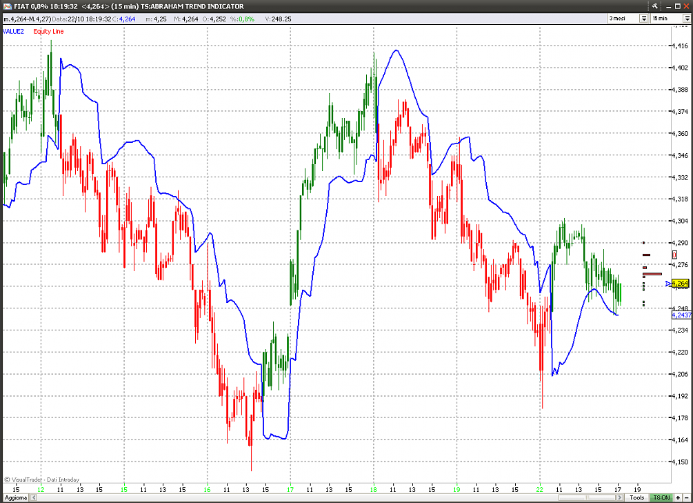 Raccolta di T.S. per Visual Trader-screenshot033.png