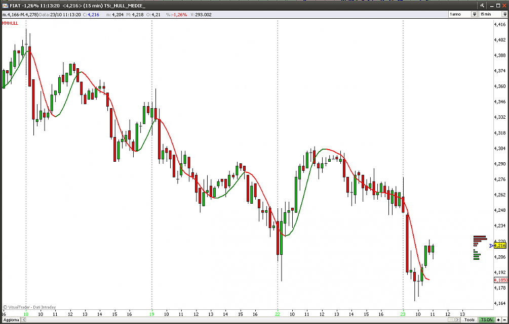 Raccolta di T.S. per Visual Trader-screenshot045.png