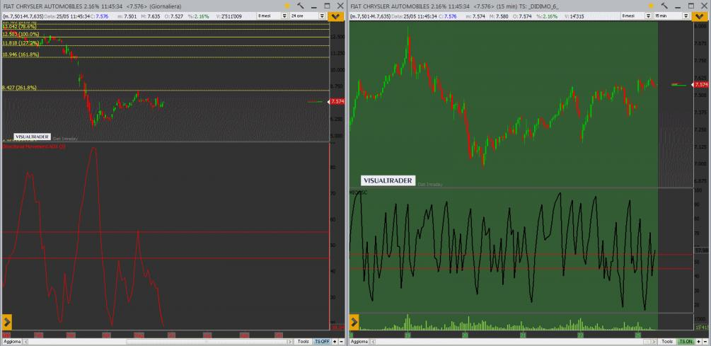 Raccolta di T.S. per Visual Trader-screenshot075.jpg