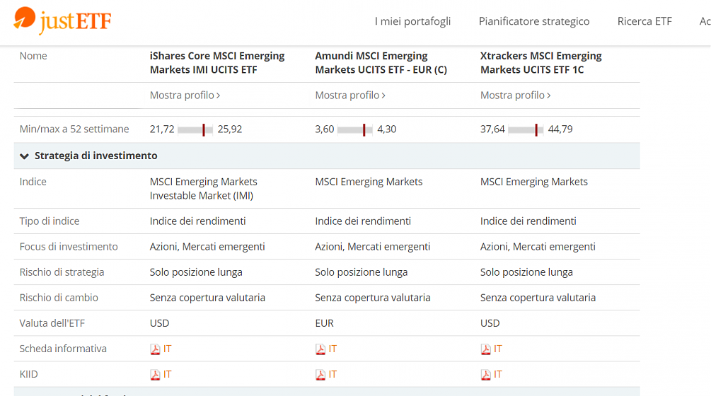 ETF Emerging Markets scelta tra 2 Indici-immagine2.png