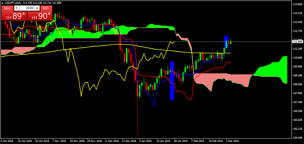 Usd/cad-usdjpydaily.png