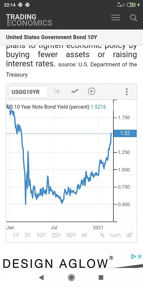 Opzioni su t bond Usa.-screenshot_2021-02-25-22-14-20-014_com.android.chrome.jpg