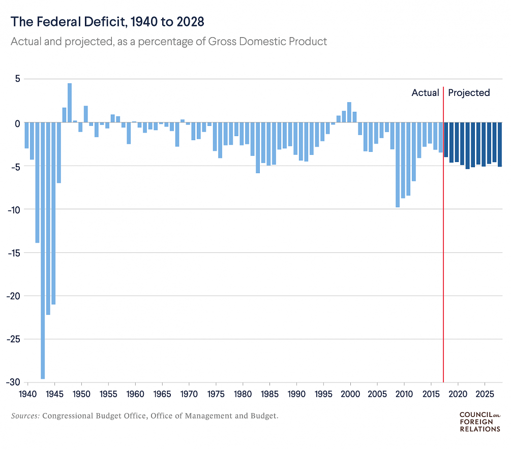 Federal Reserve of San Francisco: The Rate of Return on Everything, 1870-2015-debt_02artboard.png