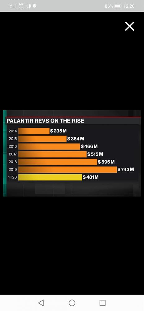 PALANTIR direct listing, titolo per spioni-screenshot_20201001_122013_org.stocktwits.android.activity.jpg